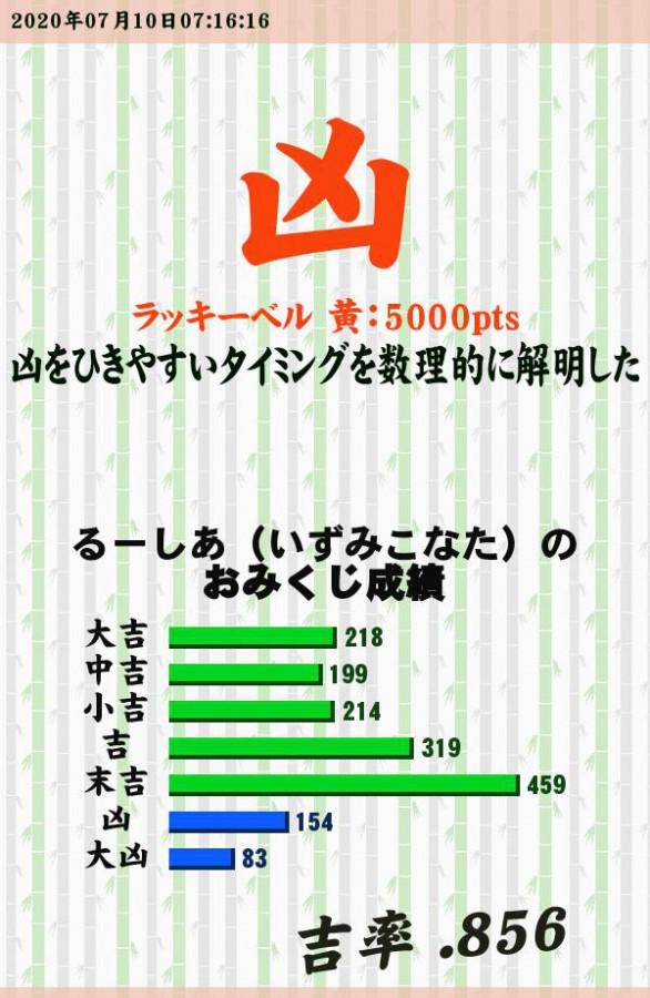 """今日のおみくじ!<br /> いやはや眠い<br /> <br /> <br /> <br /> おはようございます~<br /> <a style=""""text-decoration: none;"""" href=""""http://p.eagate.573.jp/gate/e/toomikuji.html?from=article"""">http://p.eagate.573.jp/gate/e/toomikuji.html?from=article</a>"""