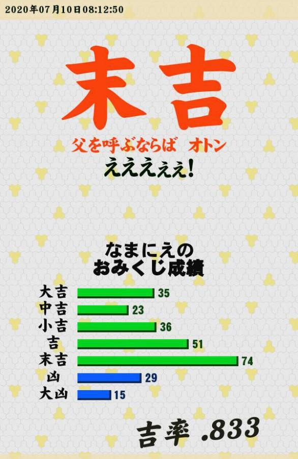 """今日のおみくじ!<br /> <a style=""""text-decoration: none;"""" href=""""http://p.eagate.573.jp/gate/e/toomikuji.html?from=article"""">http://p.eagate.573.jp/gate/e/toomikuji.html?from=article</a>"""