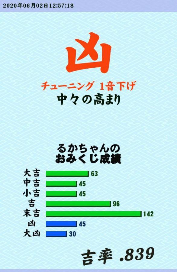 """今日のおみくじ!<br /> <br /> 今日は凶か~・・・。全然何の高まりでもないよ・・・<br /> <a style=""""text-decoration: none;"""" href=""""http://eam.573.jp/app/web/toOther.php?url=http%3A%2F%2Fp.eagate.573.jp%2Fgate%2Fe%2Ftoomikuji.html%3Ffrom%3Darticle"""">http://p.eagate.573.jp/gate/e/toomikuji.html?from=article</a>"""