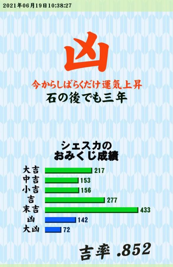 """今日のおみくじ!<br /> <a style=""""text-decoration: none;"""" href=""""https://eam.573.jp/app/web/toOther.php?url=http%3A%2F%2Fp.eagate.573.jp%2Fgate%2Fe%2Ftoomikuji.html%3Ffrom%3Darticle"""">http://p.eagate.573.jp/gate/e/toomikuji.html?from=article</a>"""